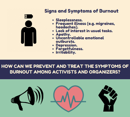 infographic for burnout guide