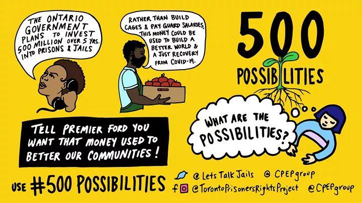 500 possibilites campaign poster