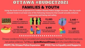 families and youth inforgraphic