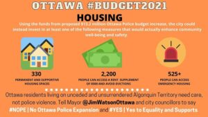 housing inforgraphic